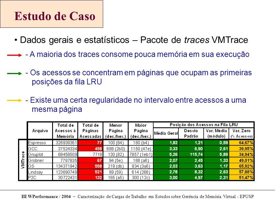 Estudo de Caso Dados gerais e estatísticos – Pacote de traces VMTrace