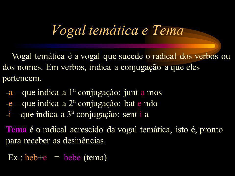 Vogal temática e Tema Vogal temática é a vogal que sucede o radical dos verbos ou dos nomes. Em verbos, indica a conjugação a que eles pertencem.