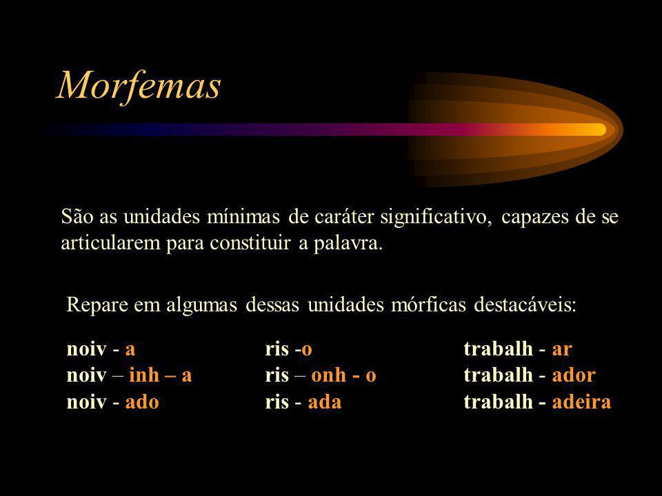 Morfemas São as unidades mínimas de caráter significativo, capazes de se articularem para constituir a palavra.