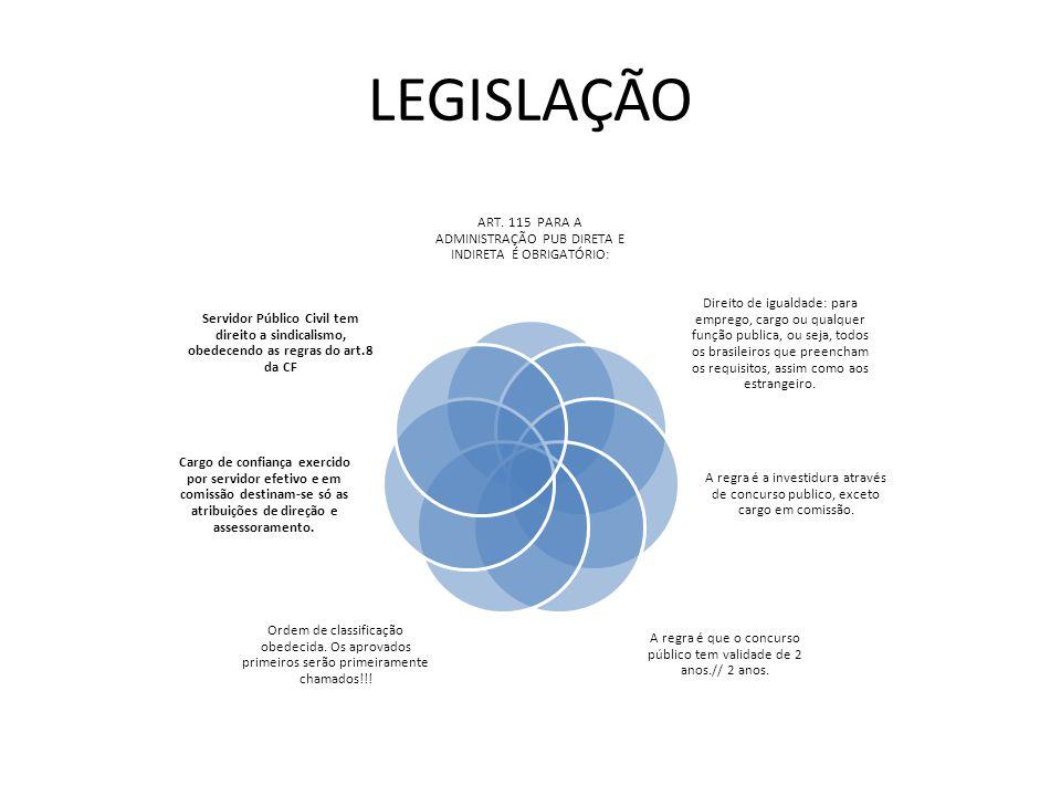 LEGISLAÇÃO ART. 115 PARA A ADMINISTRAÇÃO PUB DIRETA E INDIRETA É OBRIGATÓRIO: