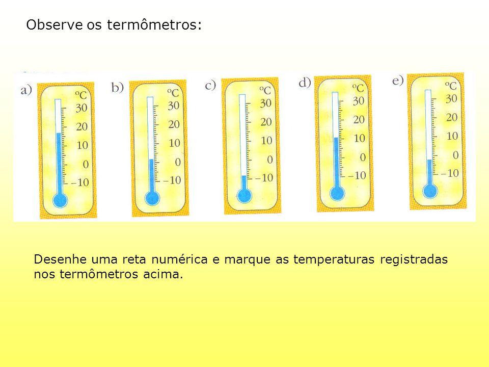 Observe os termômetros: