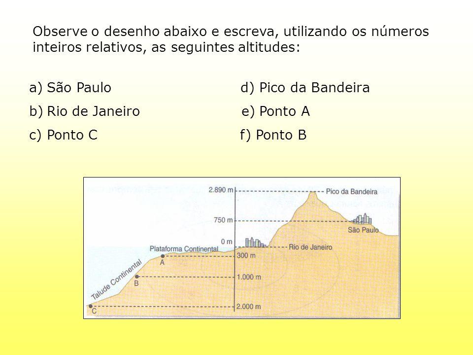 Observe o desenho abaixo e escreva, utilizando os números inteiros relativos, as seguintes altitudes:
