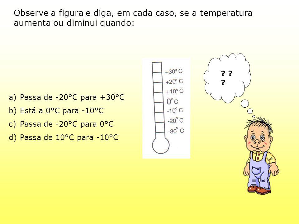 Observe a figura e diga, em cada caso, se a temperatura aumenta ou diminui quando: