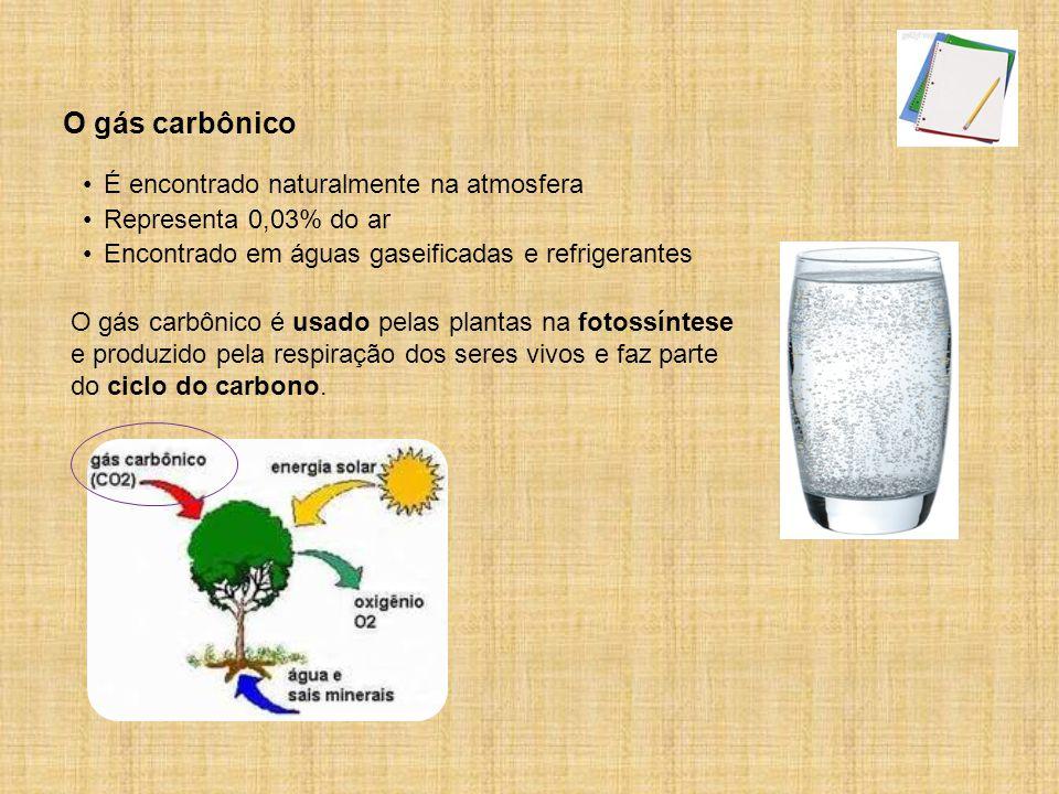 O gás carbônico É encontrado naturalmente na atmosfera