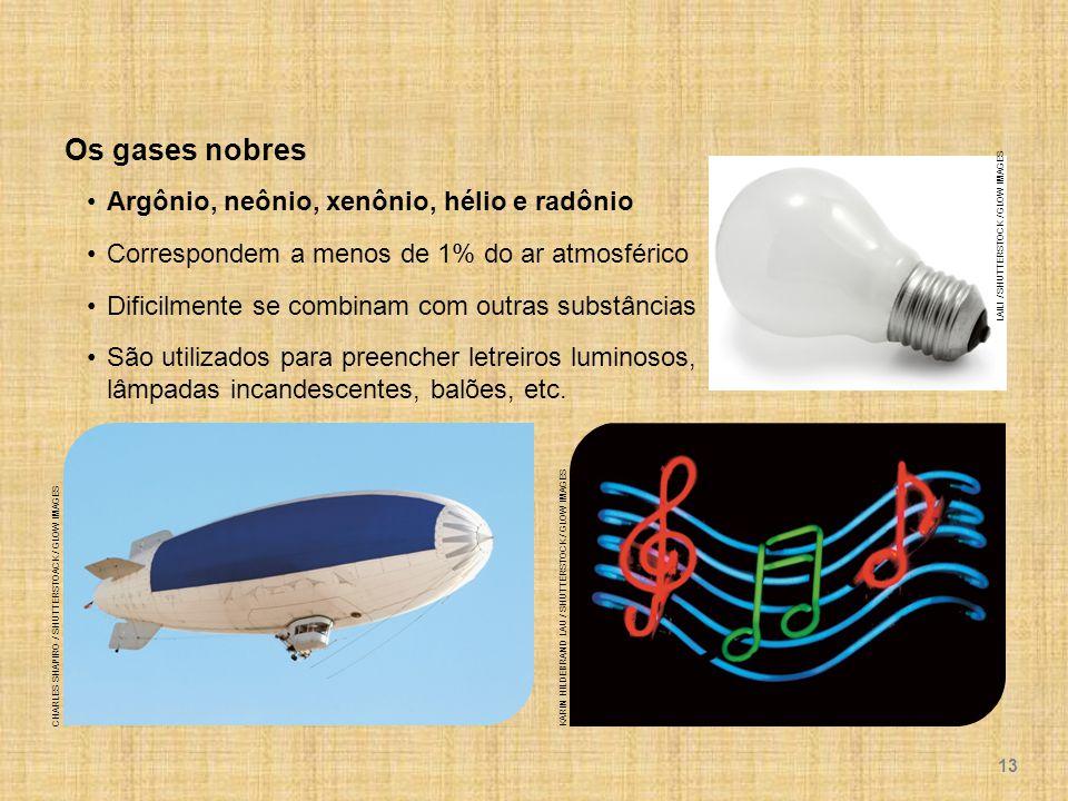 Os gases nobres Argônio, neônio, xenônio, hélio e radônio