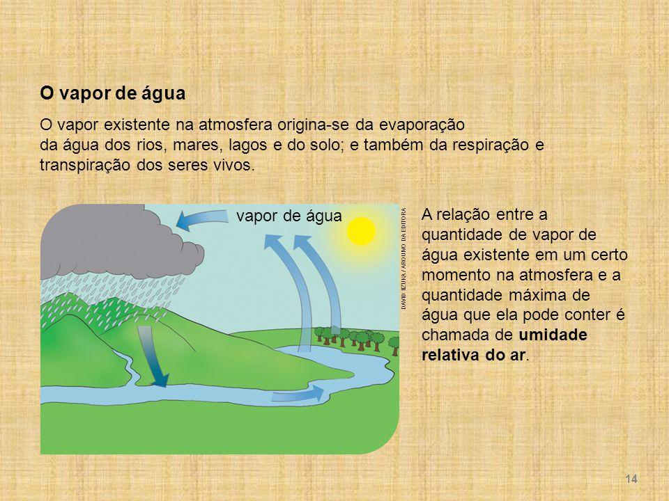 O vapor de água