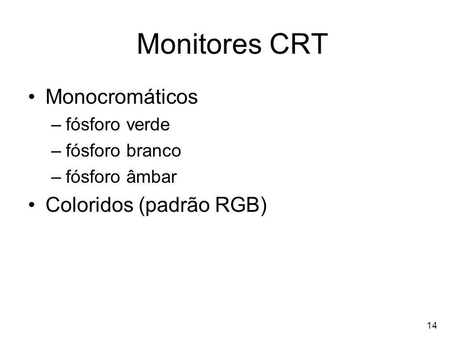Monitores CRT Monocromáticos Coloridos (padrão RGB) fósforo verde