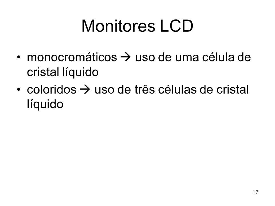 Monitores LCD monocromáticos  uso de uma célula de cristal líquido