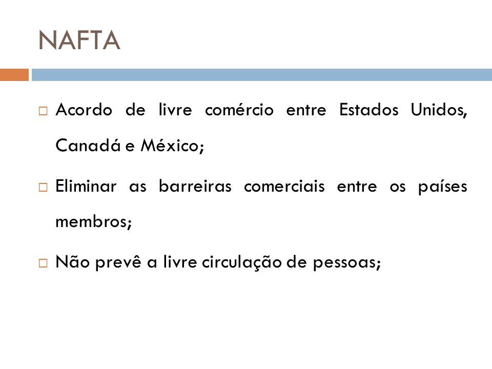 NAFTA Acordo de livre comércio entre Estados Unidos, Canadá e México;