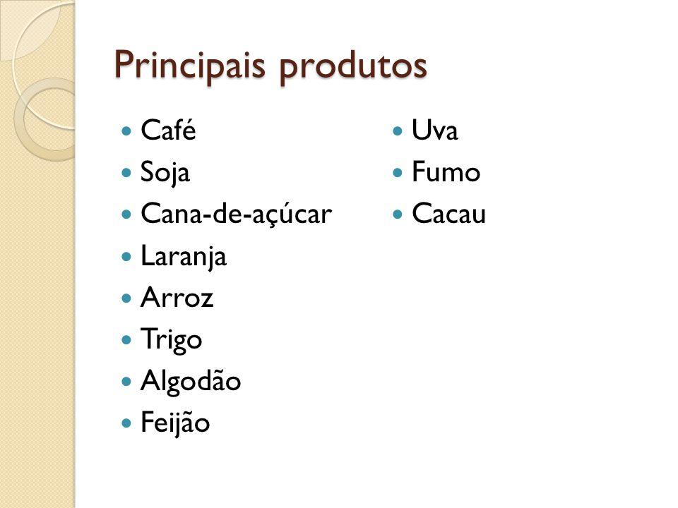 Principais produtos Café Uva Soja Fumo Cana-de-açúcar Cacau Laranja