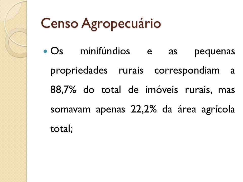 Censo Agropecuário