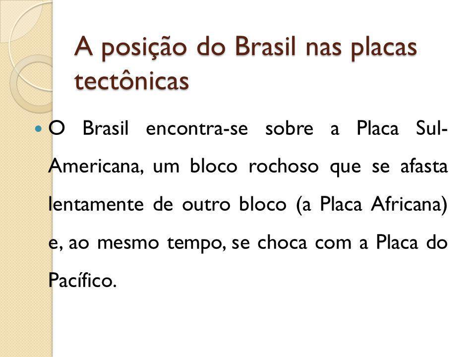 A posição do Brasil nas placas tectônicas