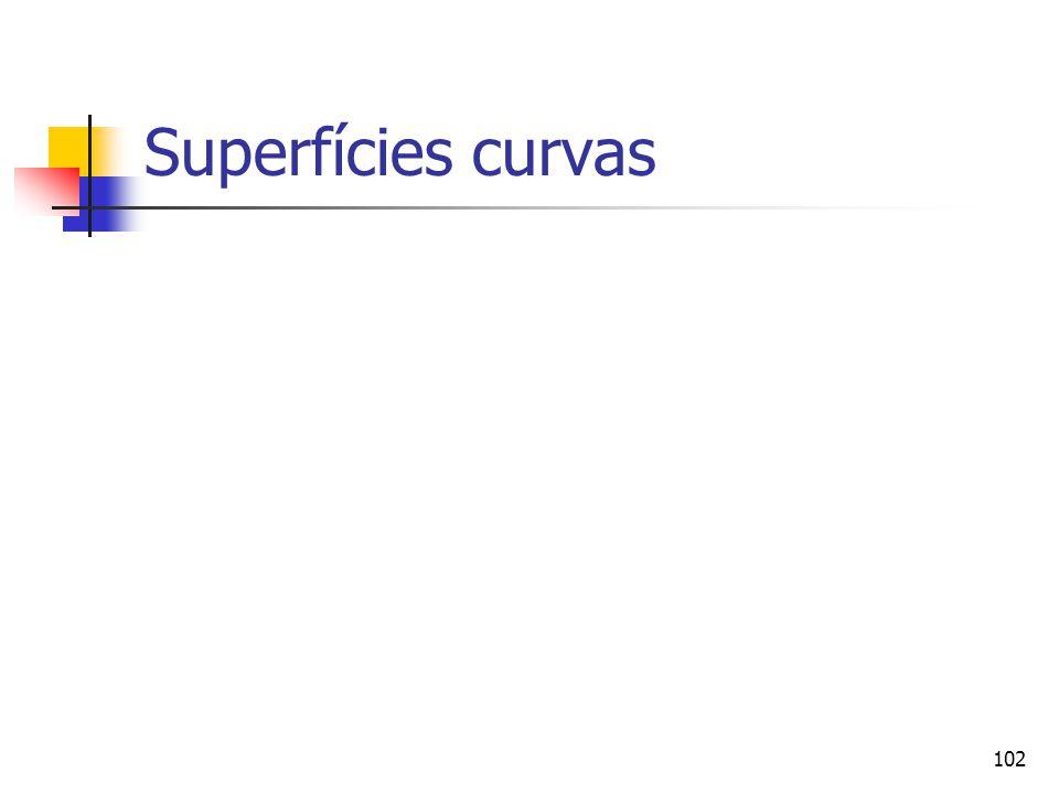 Superfícies curvas