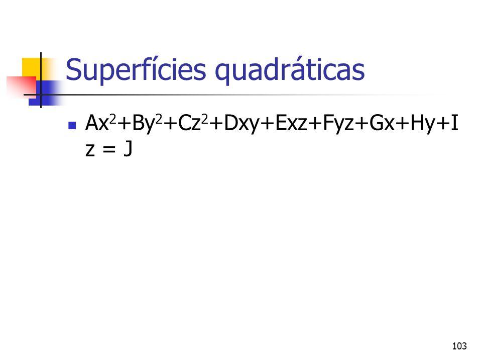 Superfícies quadráticas