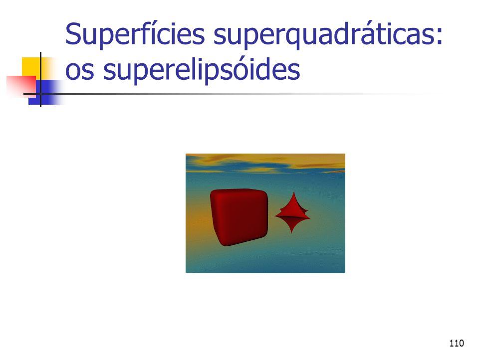 Superfícies superquadráticas: os superelipsóides