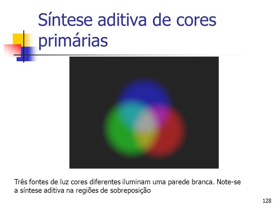Síntese aditiva de cores primárias