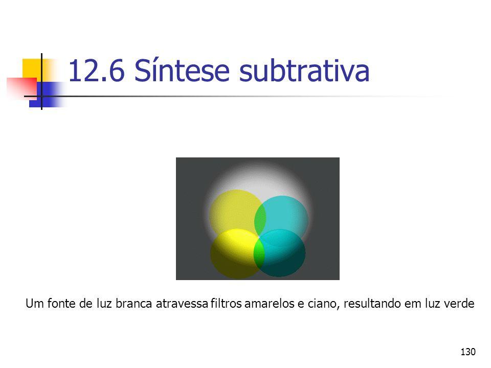 12.6 Síntese subtrativa Um fonte de luz branca atravessa filtros amarelos e ciano, resultando em luz verde.