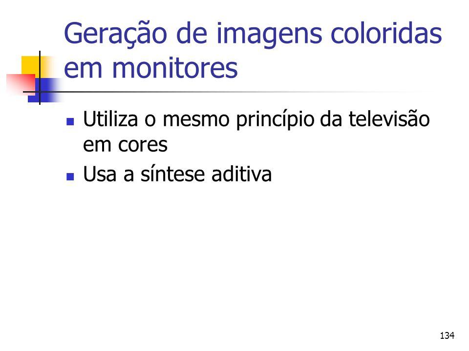 Geração de imagens coloridas em monitores