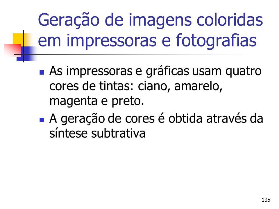 Geração de imagens coloridas em impressoras e fotografias