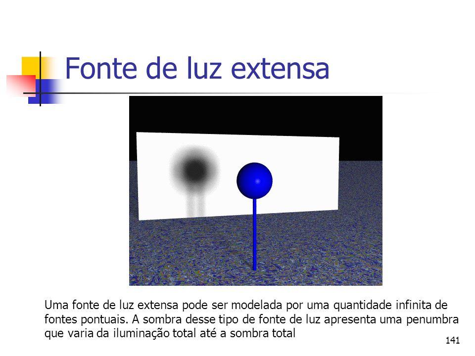 Fonte de luz extensa Uma fonte de luz extensa pode ser modelada por uma quantidade infinita de.