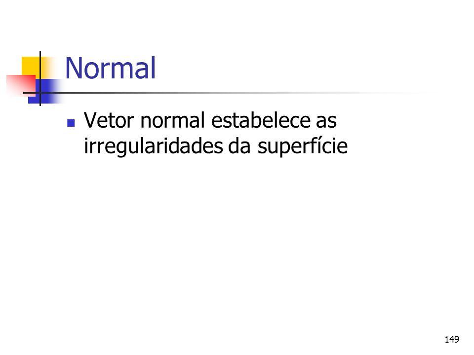 Normal Vetor normal estabelece as irregularidades da superfície
