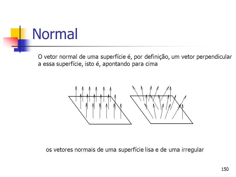 Normal O vetor normal de uma superfície é, por definição, um vetor perpendicular. a essa superfície, isto é, apontando para cima.