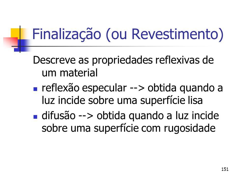 Finalização (ou Revestimento)