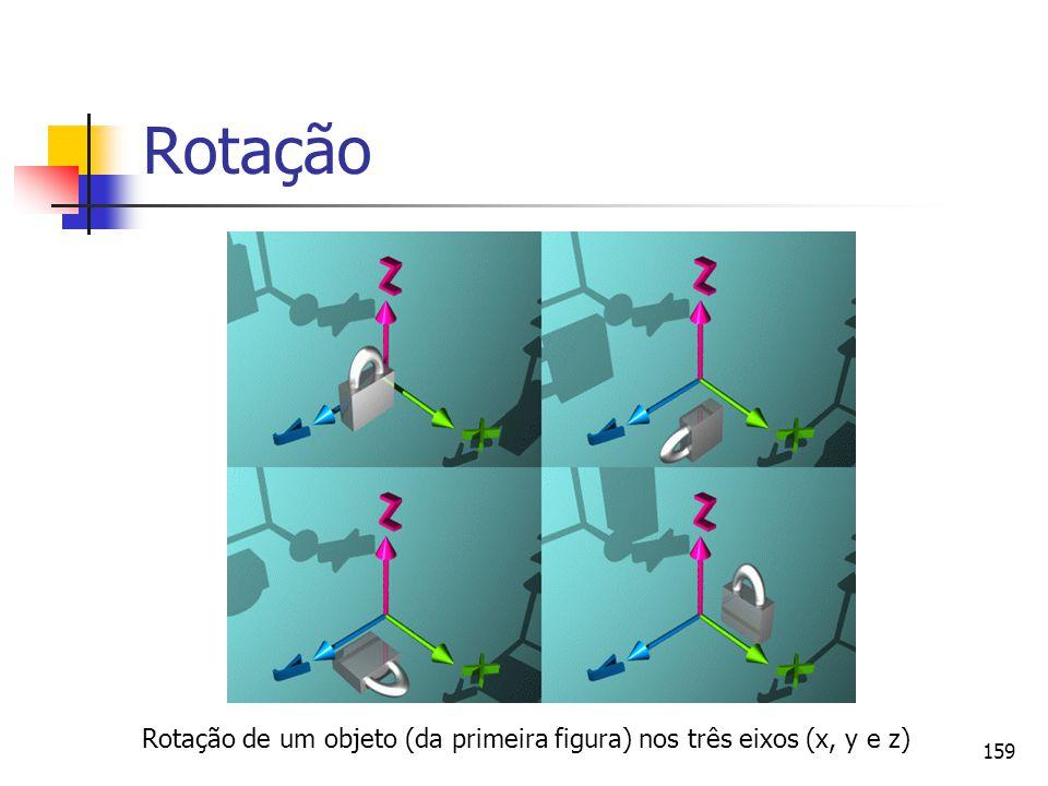 Rotação Rotação de um objeto (da primeira figura) nos três eixos (x, y e z)