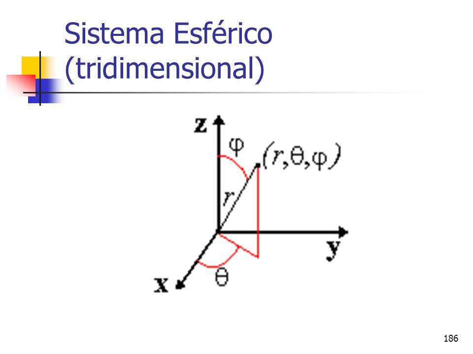 Sistema Esférico (tridimensional)
