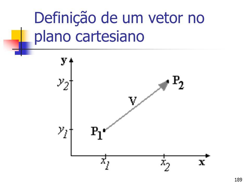 Definição de um vetor no plano cartesiano