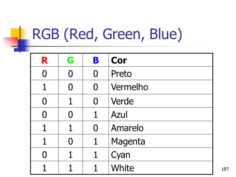 RGB (Red, Green, Blue) R G B Cor Preto 1 Vermelho Verde Azul Amarelo