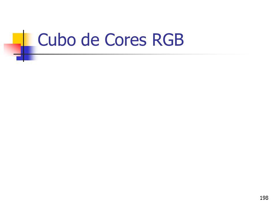 Cubo de Cores RGB