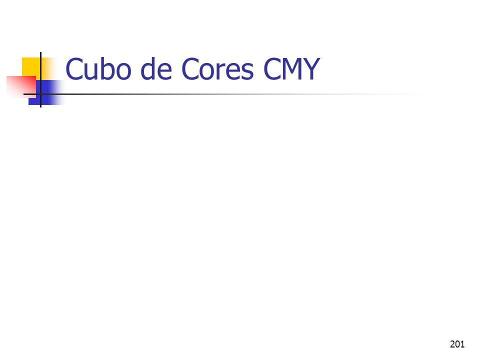 Cubo de Cores CMY CMY – Cyan, Magenta, Yellow
