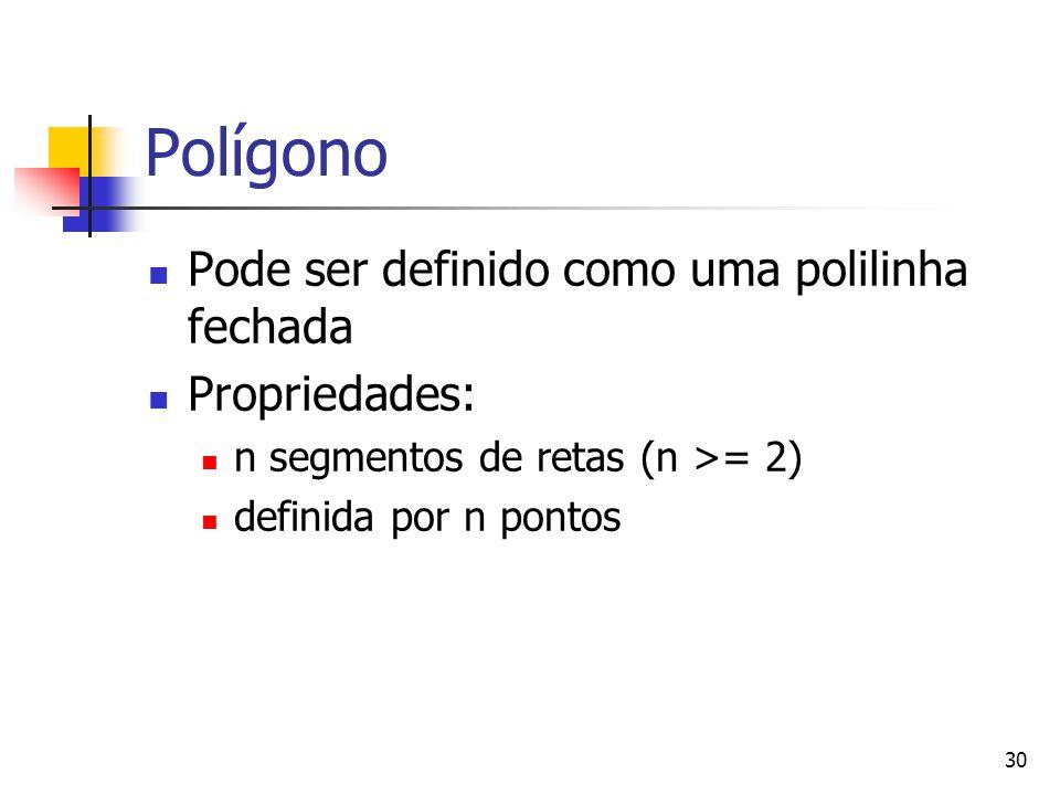 Polígono Pode ser definido como uma polilinha fechada Propriedades: