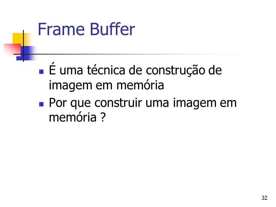Frame Buffer É uma técnica de construção de imagem em memória