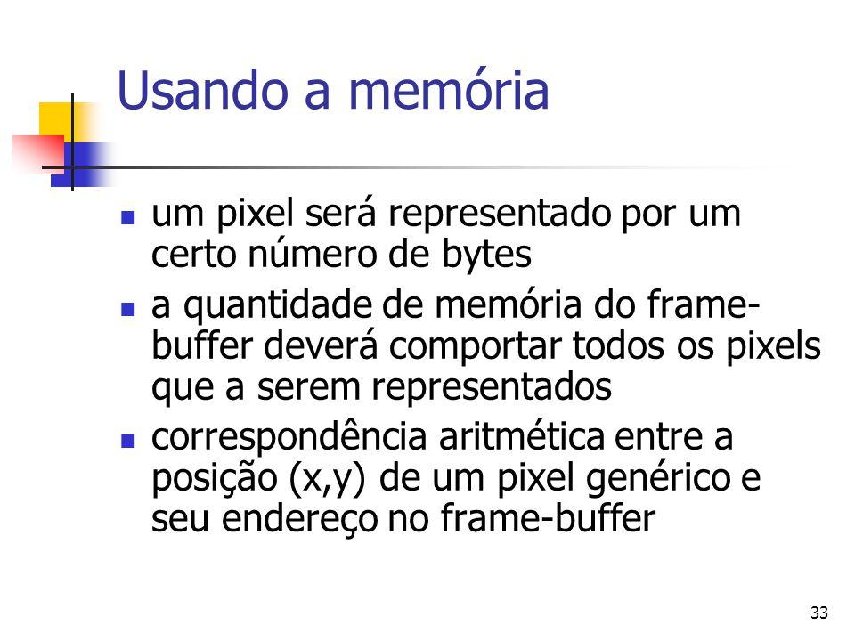 Usando a memória um pixel será representado por um certo número de bytes.