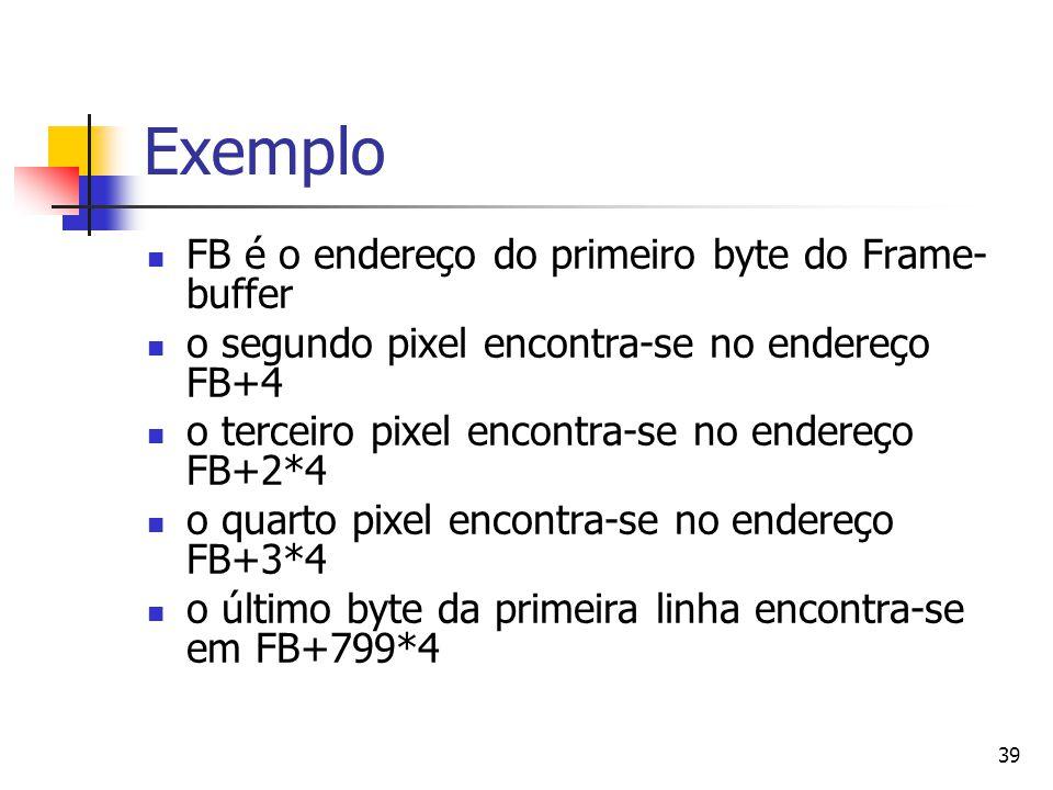 Exemplo FB é o endereço do primeiro byte do Frame-buffer
