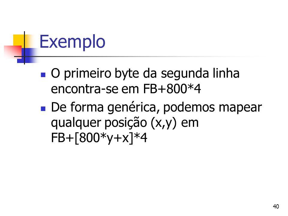 Exemplo O primeiro byte da segunda linha encontra-se em FB+800*4