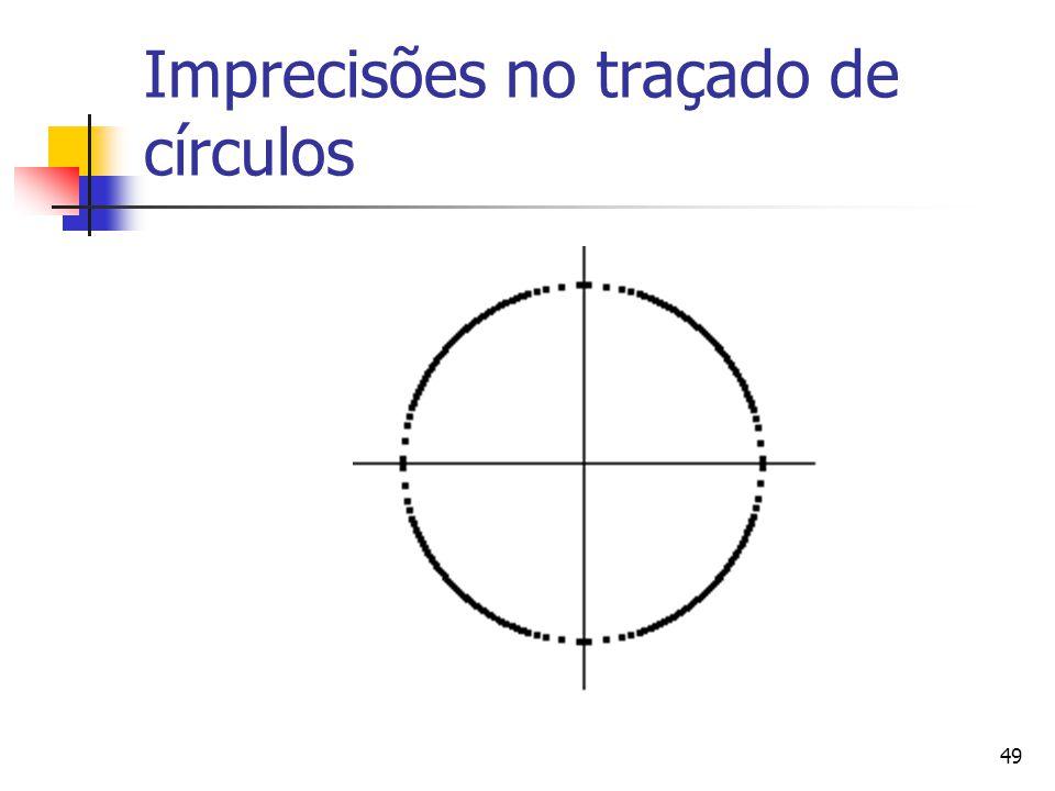 Imprecisões no traçado de círculos