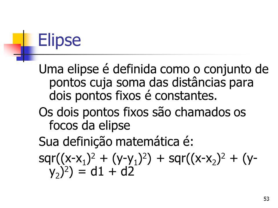 Elipse Uma elipse é definida como o conjunto de pontos cuja soma das distâncias para dois pontos fixos é constantes.