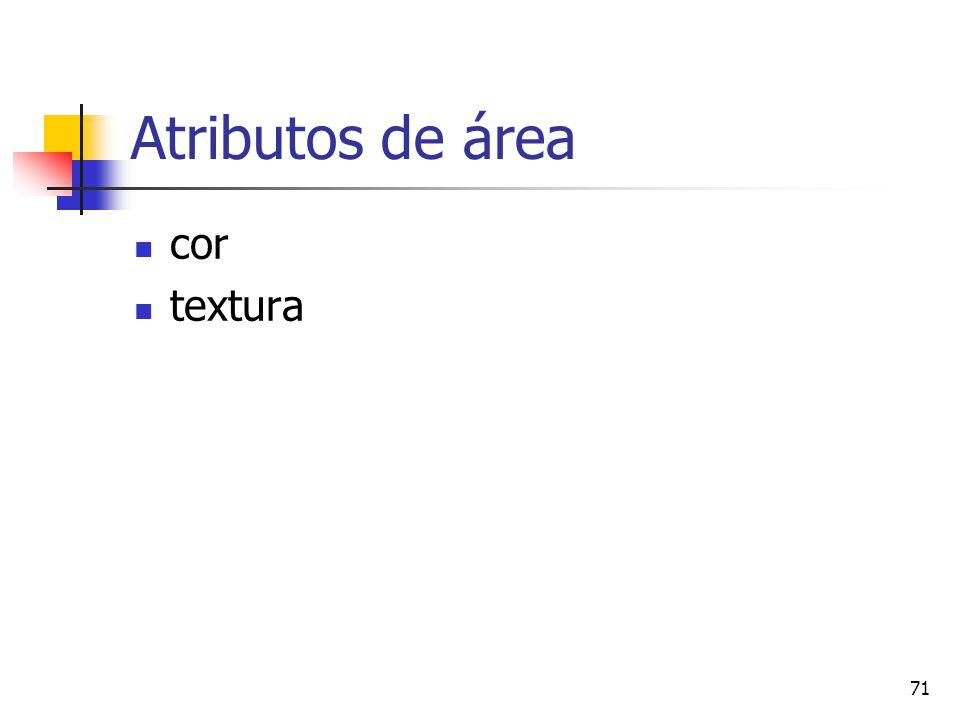 Atributos de área cor textura
