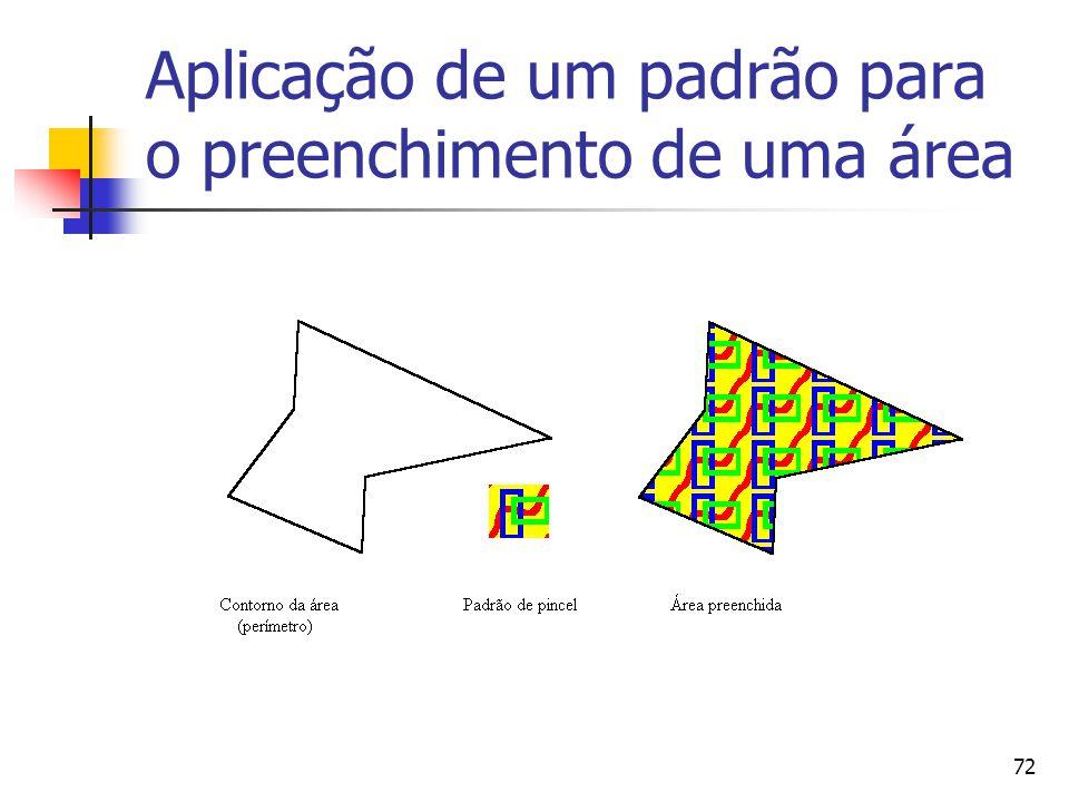 Aplicação de um padrão para o preenchimento de uma área
