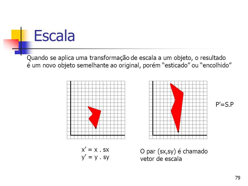 Escala Quando se aplica uma transformação de escala a um objeto, o resultado.