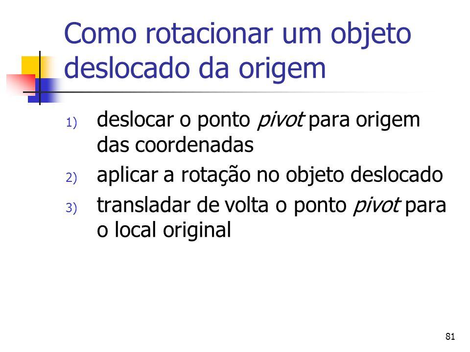 Como rotacionar um objeto deslocado da origem