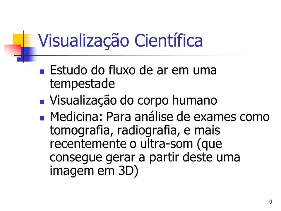 Visualização Científica
