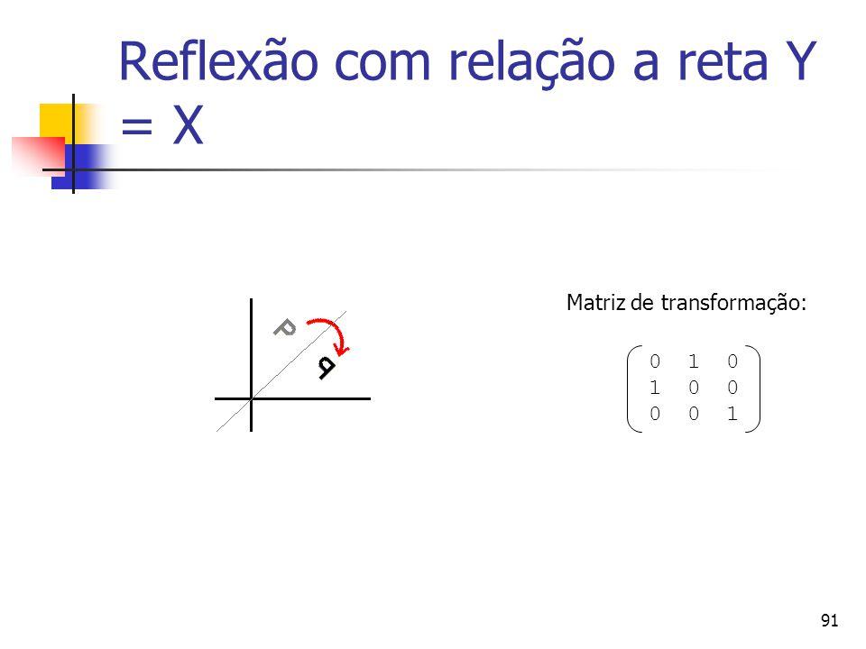 Reflexão com relação a reta Y = X