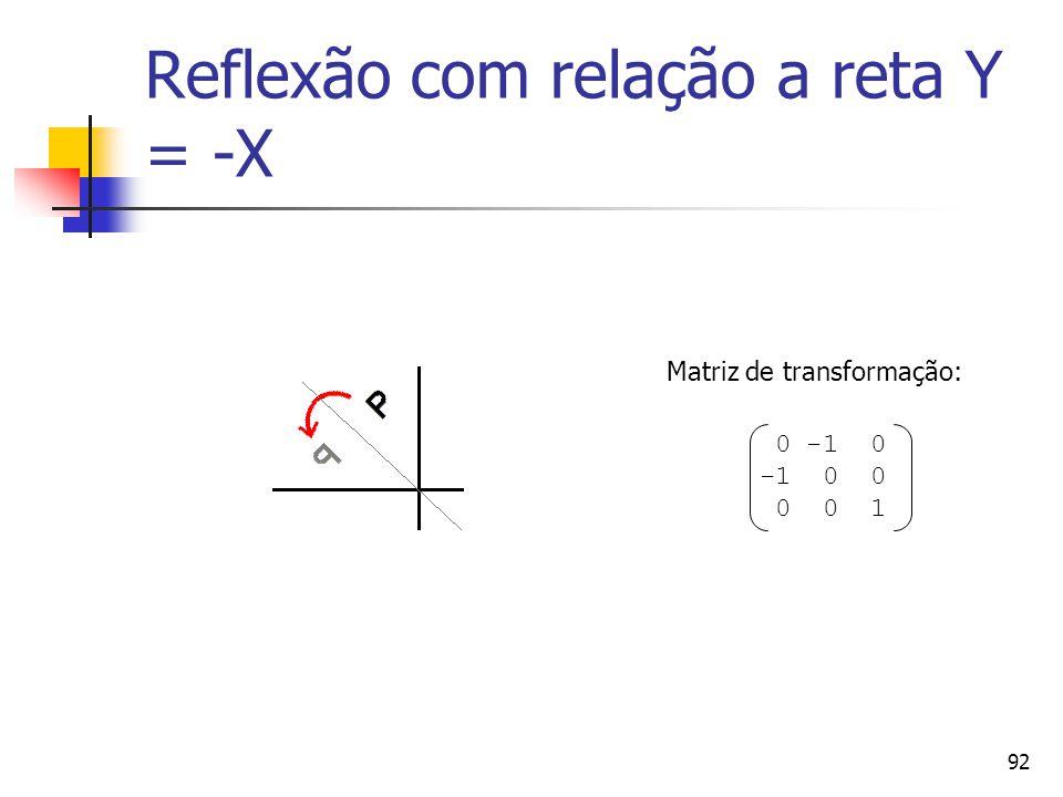 Reflexão com relação a reta Y = -X