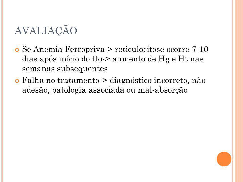AVALIAÇÃO Se Anemia Ferropriva-> reticulocitose ocorre 7-10 dias após início do tto-> aumento de Hg e Ht nas semanas subsequentes.