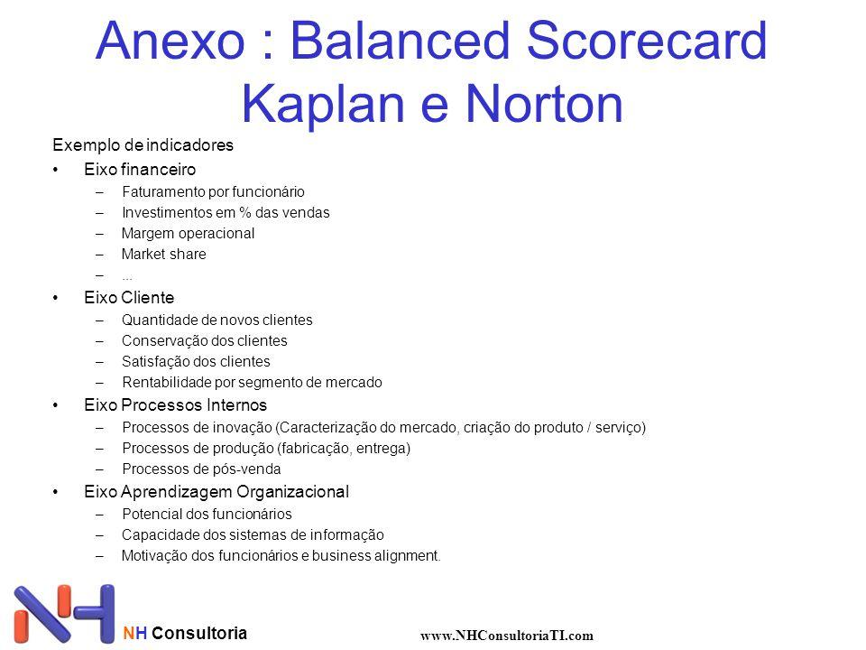 Anexo : Balanced Scorecard Kaplan e Norton
