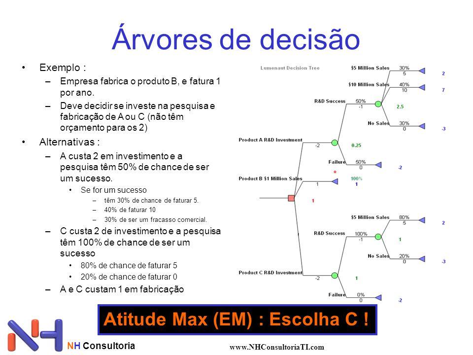 Árvores de decisão Atitude Max (EM) : Escolha C ! Exemplo :